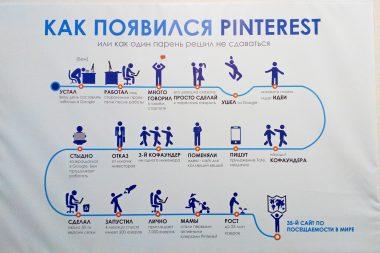 заказать печать картины киев